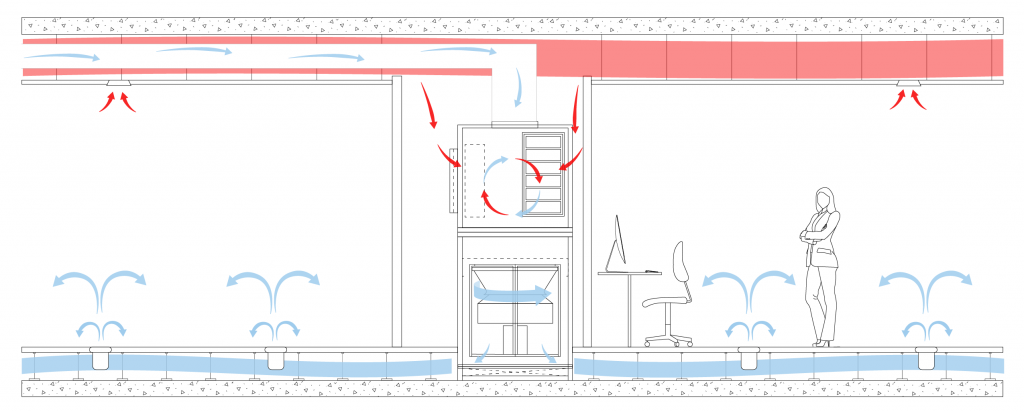 Sketch of Raised Access Floor, Air Tower and Underfloor Air Distribution to Show Air Flow